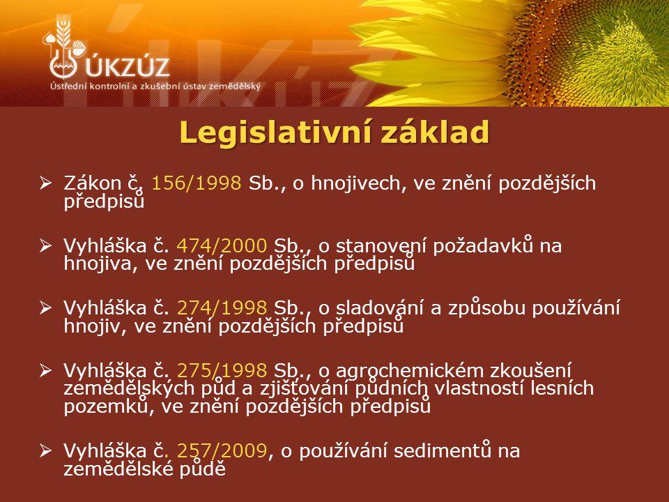  Zákon č. 156/1998 Sb., o hnojivech, ve znění pozdějších předpisů  Vyhláška č.
