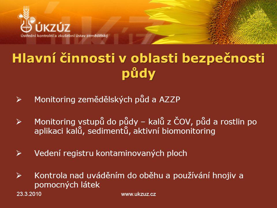 Uvádění kompostu a digestátu do oběhu prodejem nebo jiným způsobem 23.3.2010www.ukzuz.cz