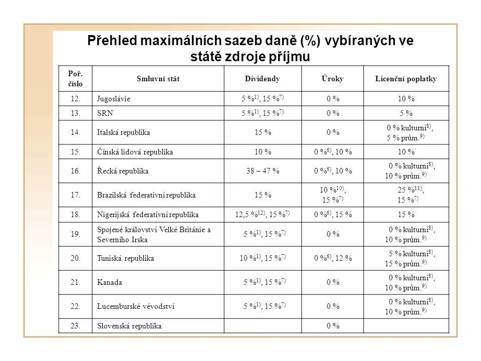 Přehled maximálních sazeb daně (%) vybíraných ve státě zdroje příjmu Poř. číslo Smluvní státDividendyÚrokyLicenční poplatky 12.Jugoslávie5 % 1), 15 %