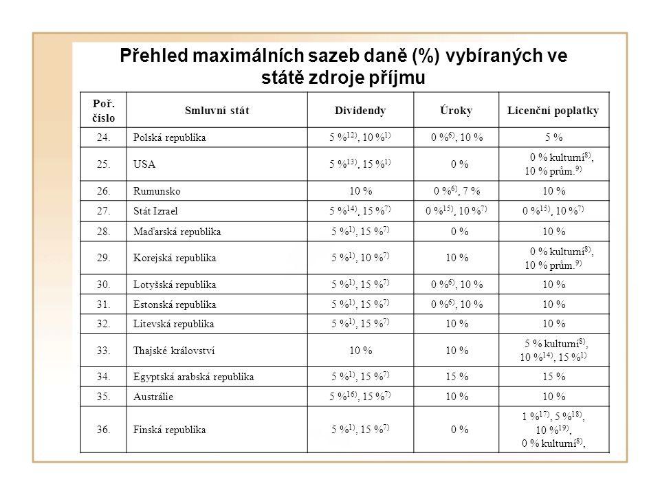 Přehled maximálních sazeb daně (%) vybíraných ve státě zdroje příjmu Poř. číslo Smluvní státDividendyÚrokyLicenční poplatky 24.Polská republika5 % 12)