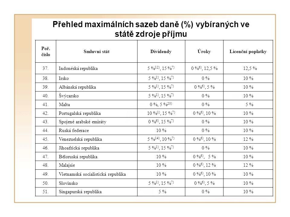 Přehled maximálních sazeb daně (%) vybíraných ve státě zdroje příjmu Poř. číslo Smluvní státDividendyÚrokyLicenční poplatky 37.Indonéská republika5 %