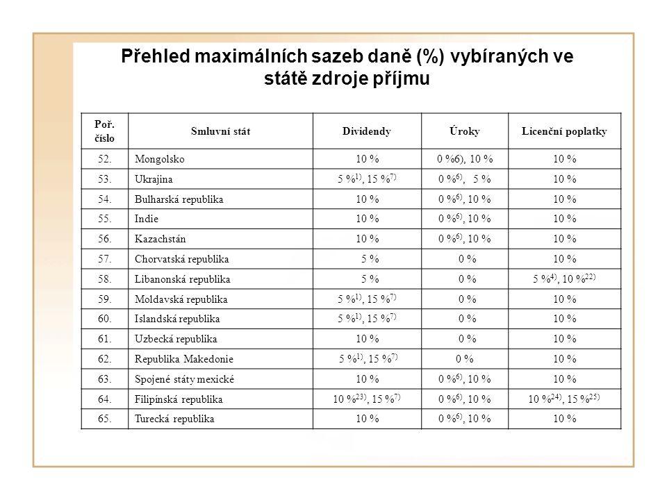 Přehled maximálních sazeb daně (%) vybíraných ve státě zdroje příjmu Poř. číslo Smluvní státDividendyÚrokyLicenční poplatky 52.Mongolsko10 %0 %6), 10