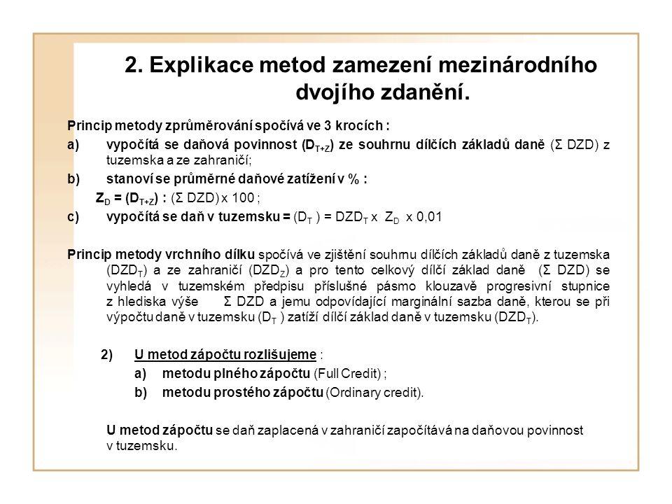 2. Explikace metod zamezení mezinárodního dvojího zdanění. Princip metody zprůměrování spočívá ve 3 krocích : a)vypočítá se daňová povinnost (D T+Z )