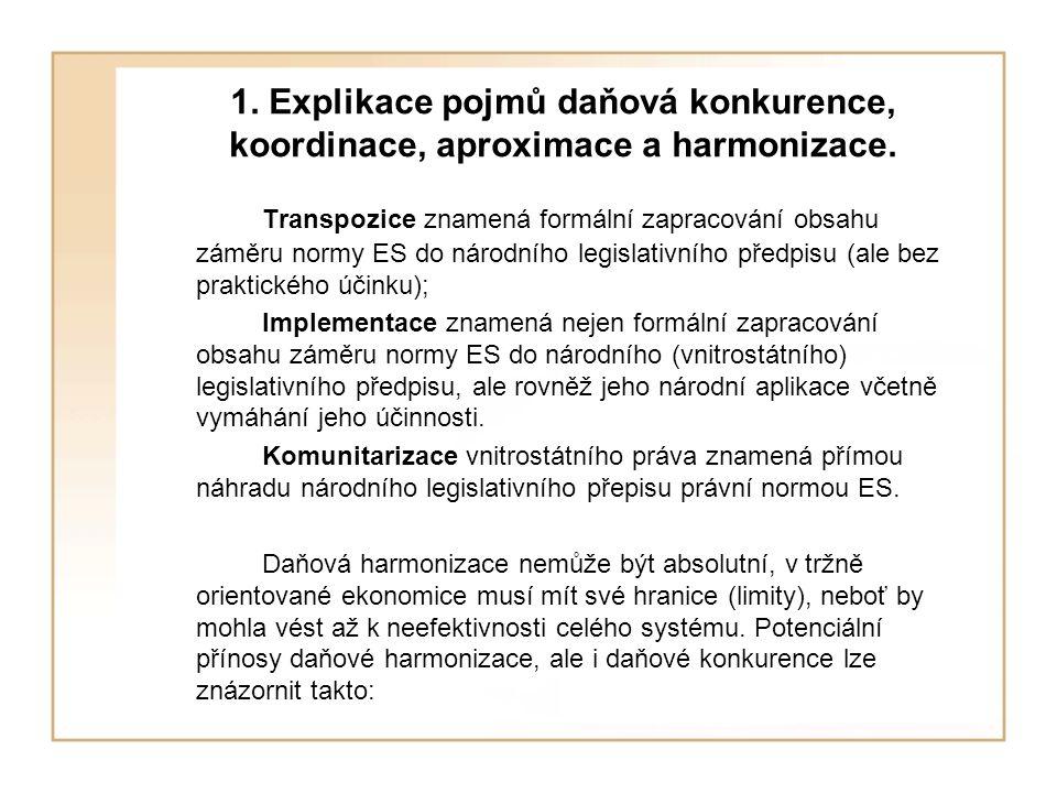 1. Explikace pojmů daňová konkurence, koordinace, aproximace a harmonizace. Transpozice znamená formální zapracování obsahu záměru normy ES do národní