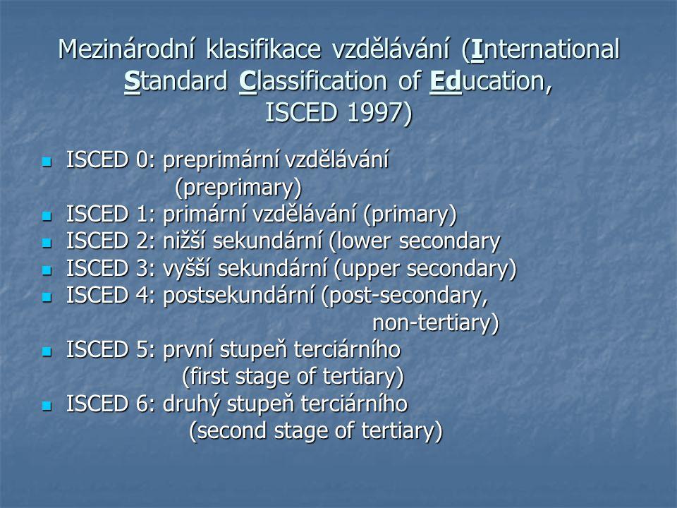 Mezinárodní klasifikace vzdělávání (International Standard Classification of Education, ISCED 1997) ISCED 0: preprimární vzdělávání ISCED 0: preprimár