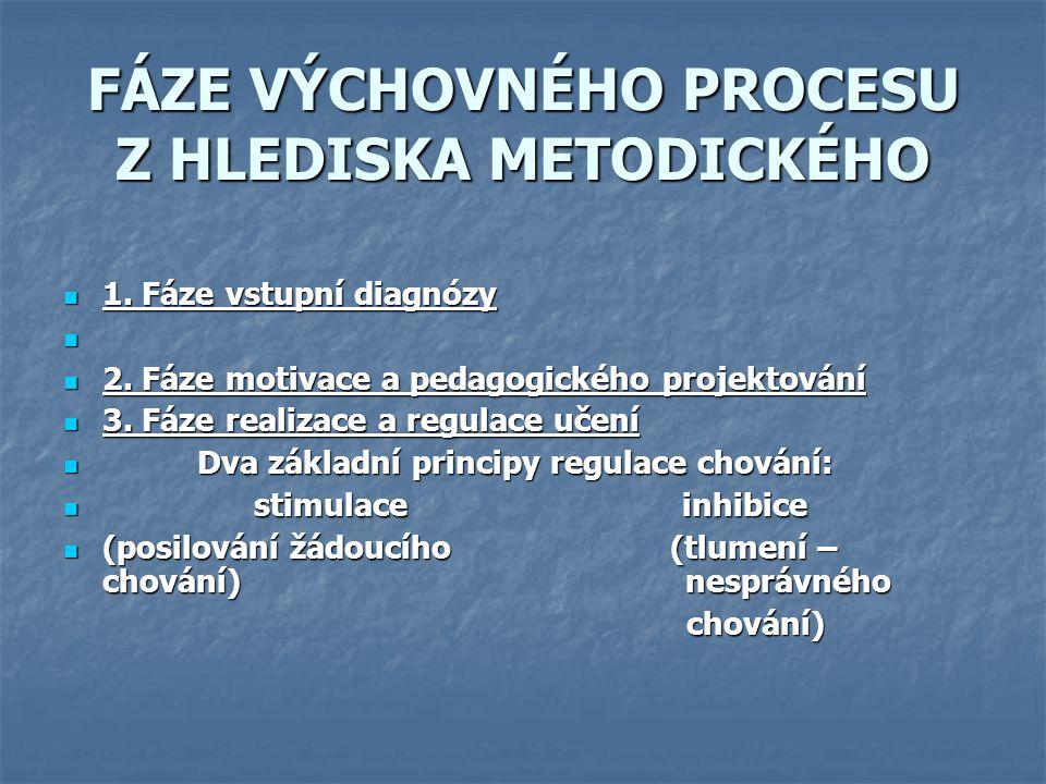 FÁZE VÝCHOVNÉHO PROCESU Z HLEDISKA METODICKÉHO 1. Fáze vstupní diagnózy 1. Fáze vstupní diagnózy 2. Fáze motivace a pedagogického projektování 2. Fáze