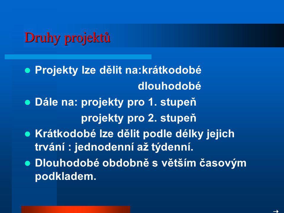 Druhy projektů Projekty lze dělit na:krátkodobé dlouhodobé Dále na: projekty pro 1. stupeň projekty pro 2. stupeň Krátkodobé lze dělit podle délky jej