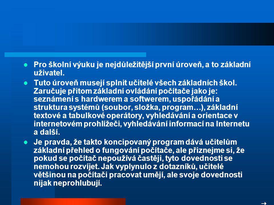 Český jazyk: Při této hodině si žáci vyzkoušeli kouzelný diktát.
