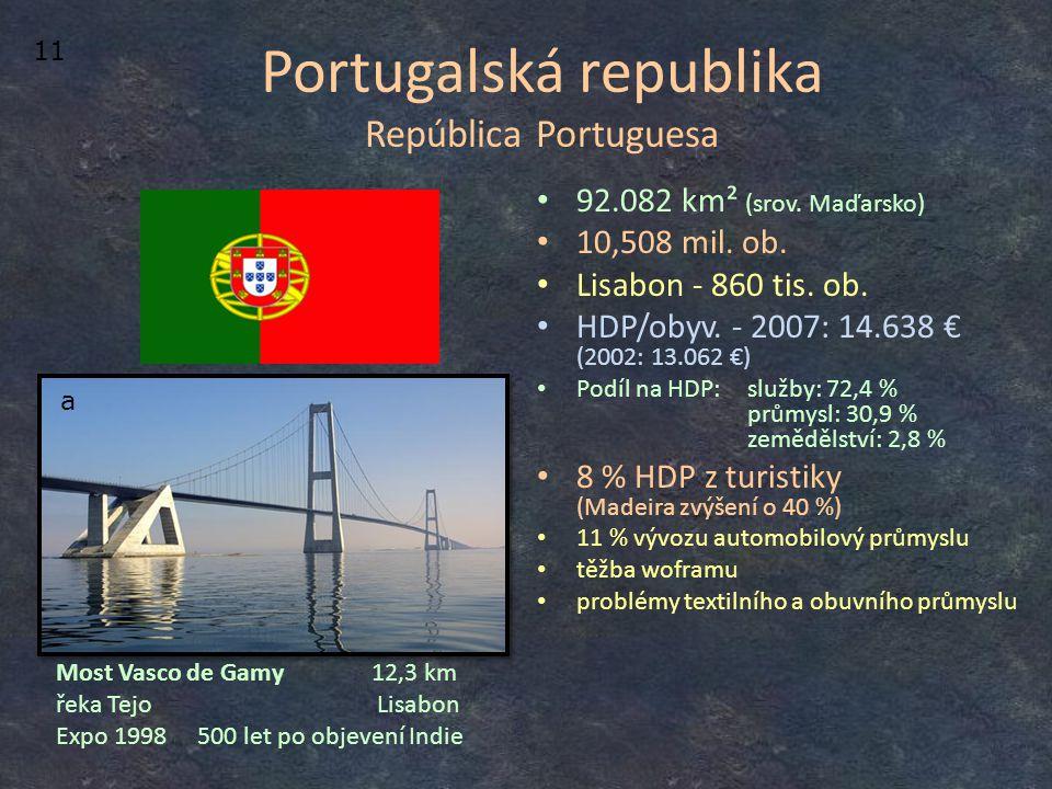 Portugalská republika República Portuguesa 92.082 km² (srov. Maďarsko) 10,508 mil. ob. Lisabon - 860 tis. ob. HDP/obyv. - 2007: 14.638 € (2002: 13.062