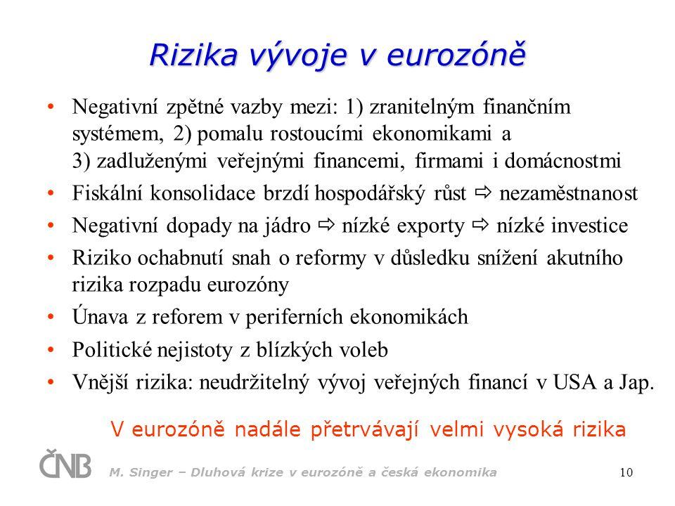 M. Singer – Dluhová krize v eurozóně a česká ekonomika 10 Negativní zpětné vazby mezi: 1) zranitelným finančním systémem, 2) pomalu rostoucími ekonomi