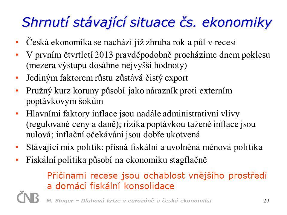 M. Singer – Dluhová krize v eurozóně a česká ekonomika 29 Shrnutí stávající situace čs. ekonomiky Česká ekonomika se nachází již zhruba rok a půl v re