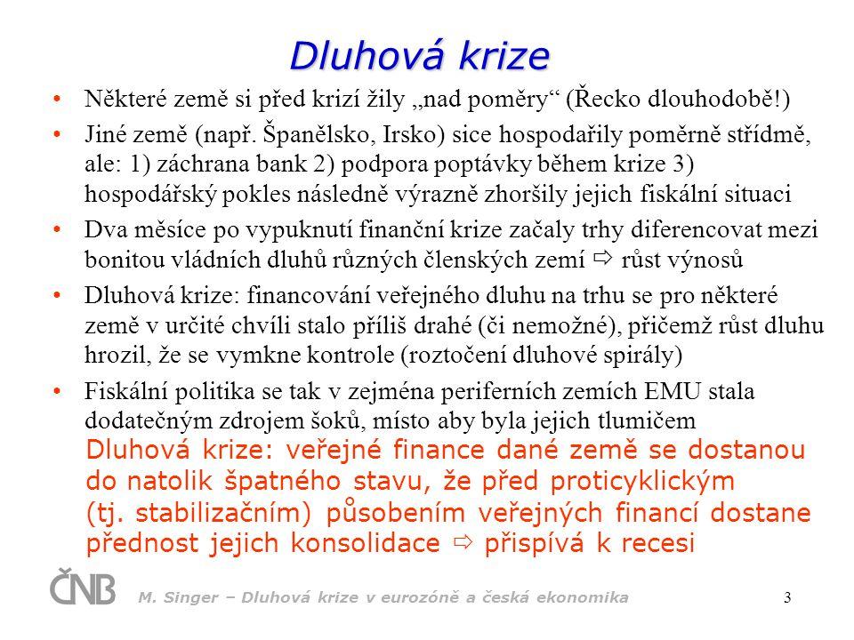 """M. Singer – Dluhová krize v eurozóně a česká ekonomika 3 Některé země si před krizí žily """"nad poměry"""" (Řecko dlouhodobě!) Jiné země (např. Španělsko,"""