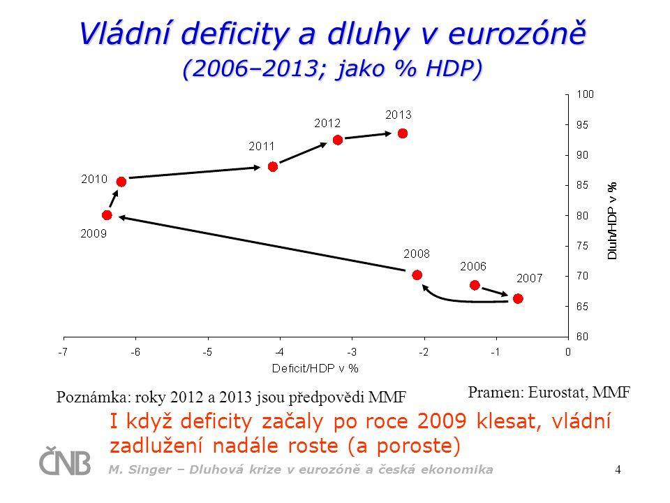 M. Singer – Dluhová krize v eurozóně a česká ekonomika 4 Vládní deficity a dluhy v eurozóně (2006–2013; jako % HDP) I když deficity začaly po roce 200