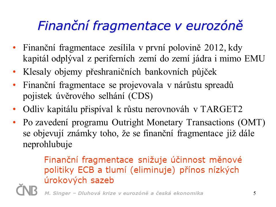 M. Singer – Dluhová krize v eurozóně a česká ekonomika 5 Finanční fragmentace v eurozóně Finanční fragmentace zesílila v první polovině 2012, kdy kapi