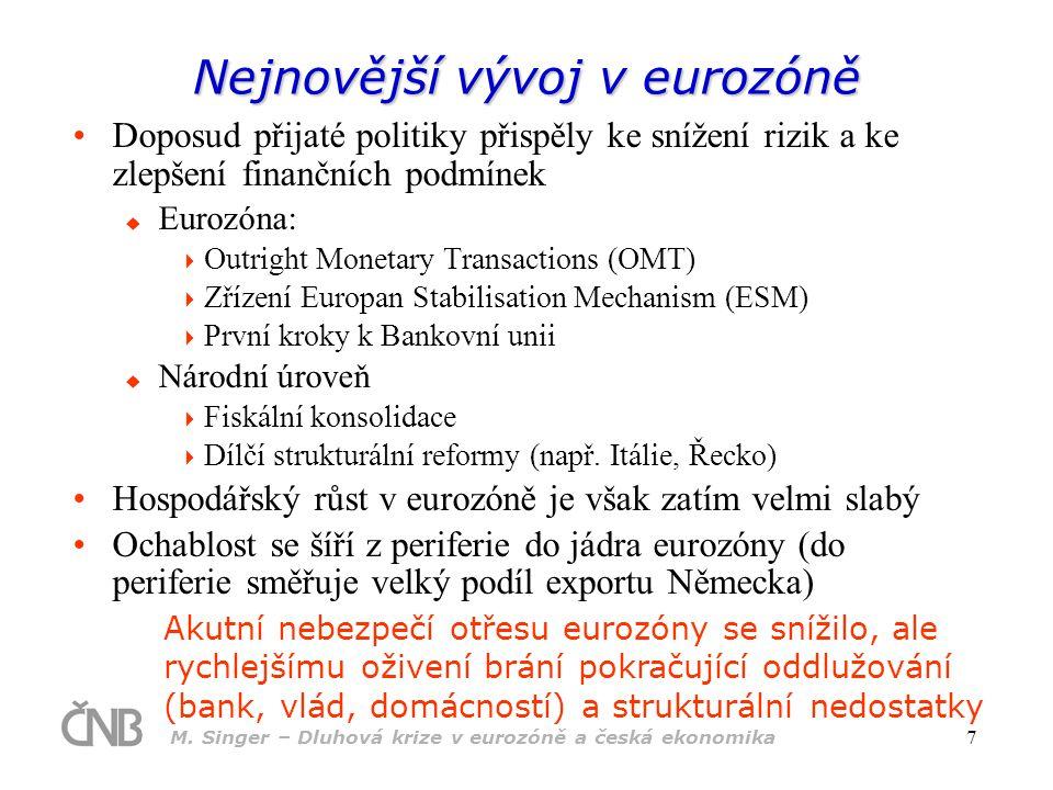 M. Singer – Dluhová krize v eurozóně a česká ekonomika 7 Doposud přijaté politiky přispěly ke snížení rizik a ke zlepšení finančních podmínek  Eurozó