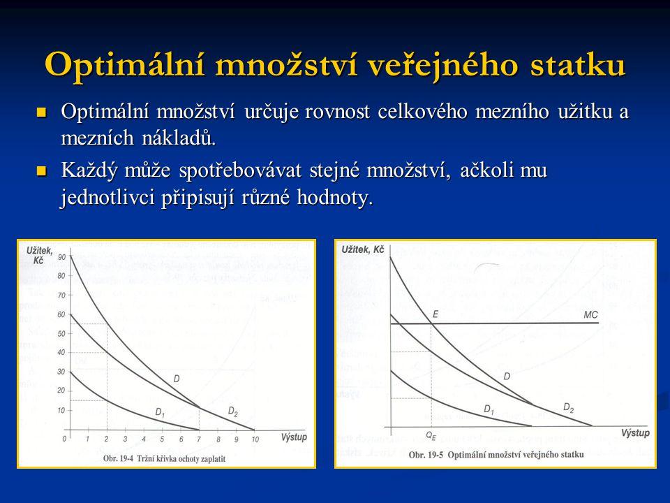 Optimální množství veřejného statku Optimální množství určuje rovnost celkového mezního užitku a mezních nákladů.
