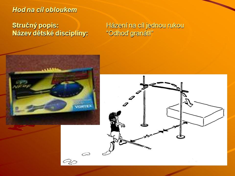 Hod na cíl obloukem Stručný popis:Házení na cíl jednou rukou Název dětské disciplíny: Odhoď granát!