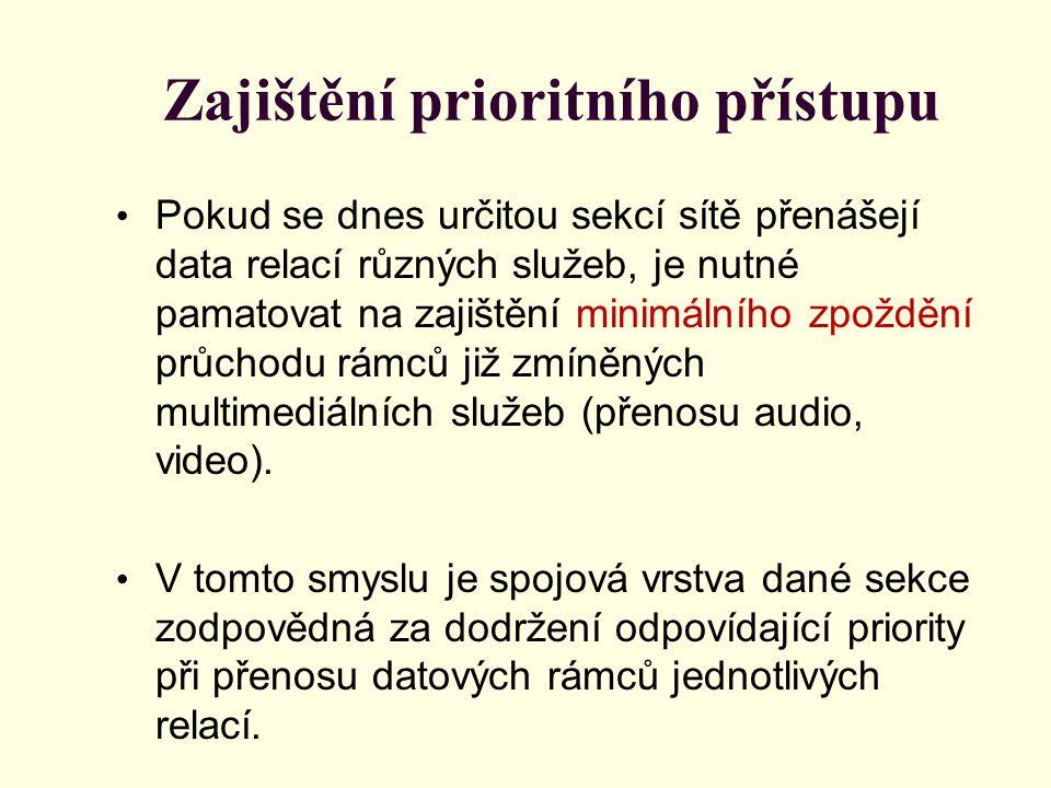 Zajištění prioritního přístupu Pokud se dnes určitou sekcí sítě přenášejí data relací různých služeb, je nutné pamatovat na zajištění minimálního zpoždění průchodu rámců již zmíněných multimediálních služeb (přenosu audio, video).