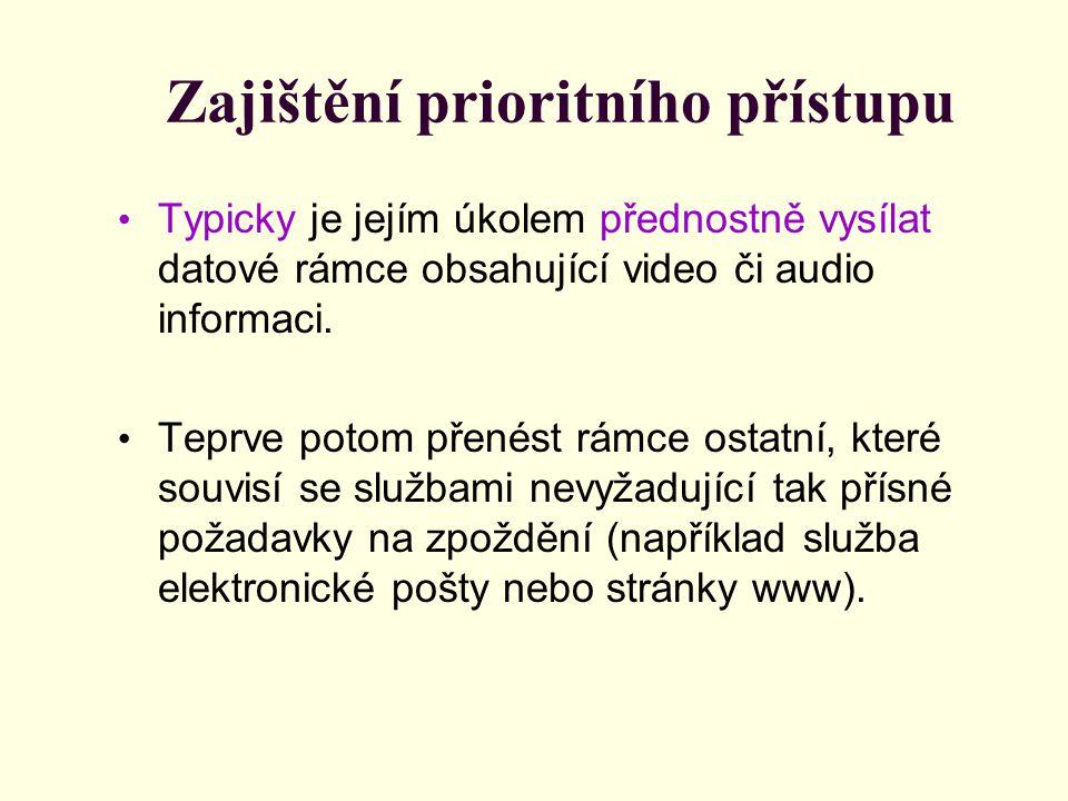 Zajištění prioritního přístupu Typicky je jejím úkolem přednostně vysílat datové rámce obsahující video či audio informaci.