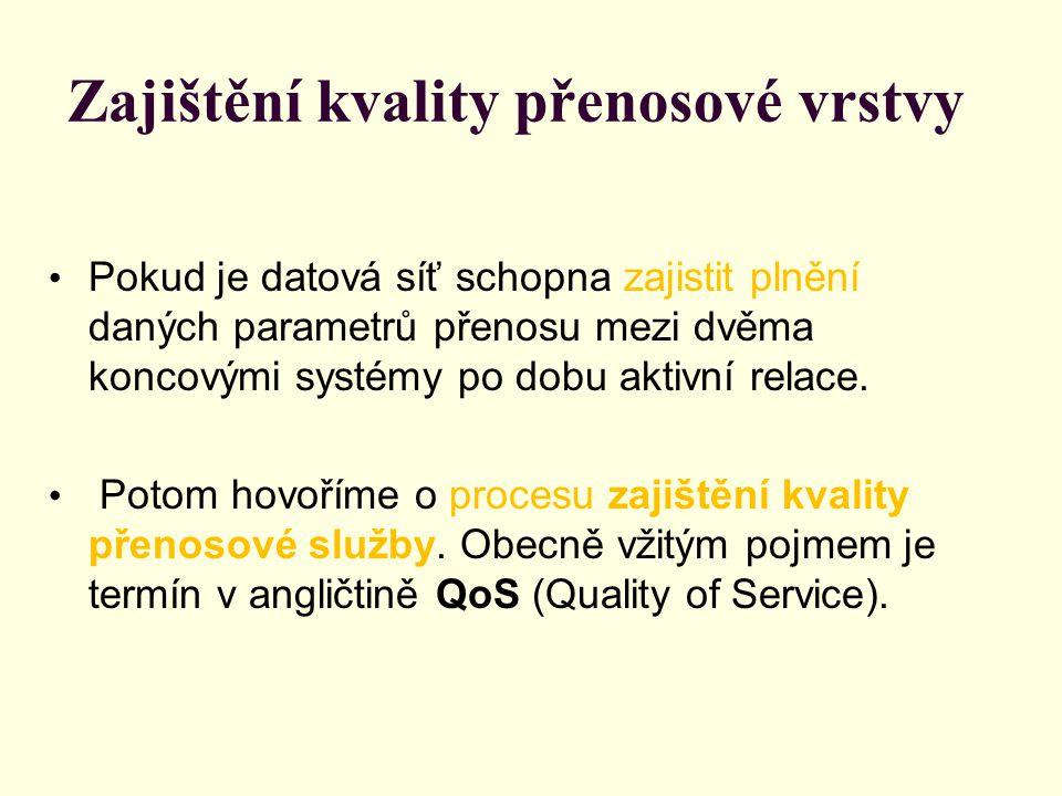 Zajištění kvality přenosové vrstvy Pokud je datová síť schopna zajistit plnění daných parametrů přenosu mezi dvěma koncovými systémy po dobu aktivní relace.