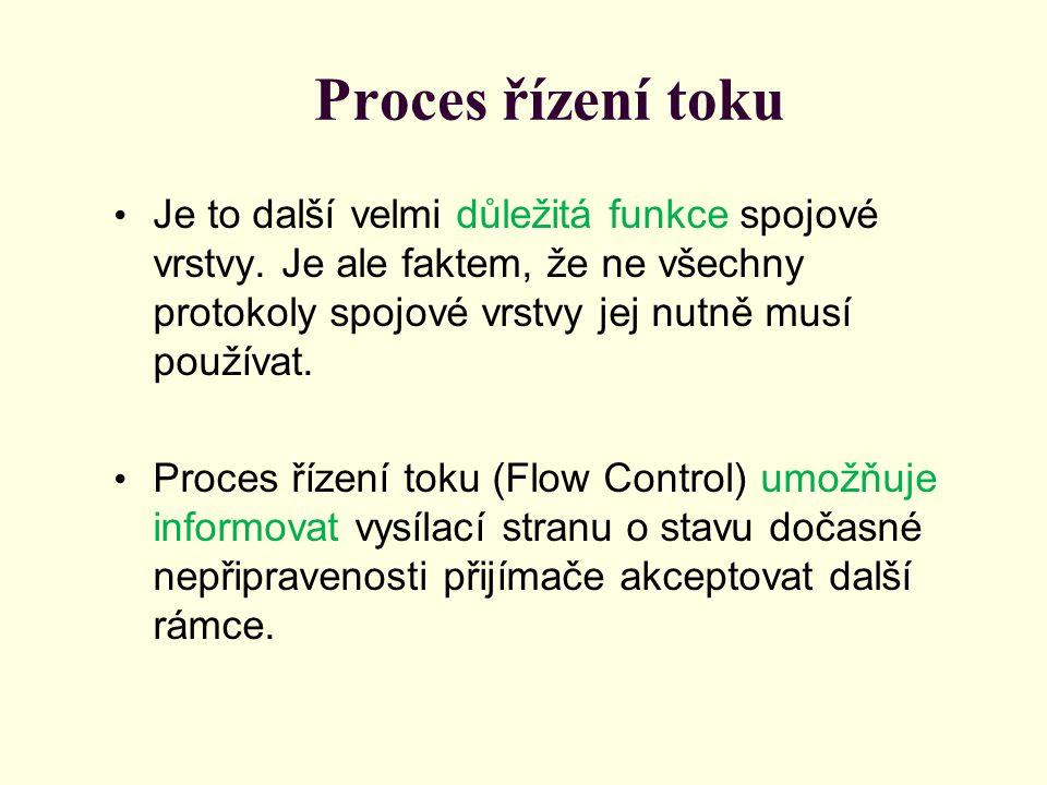 Proces řízení toku Je to další velmi důležitá funkce spojové vrstvy. Je ale faktem, že ne všechny protokoly spojové vrstvy jej nutně musí používat. Pr