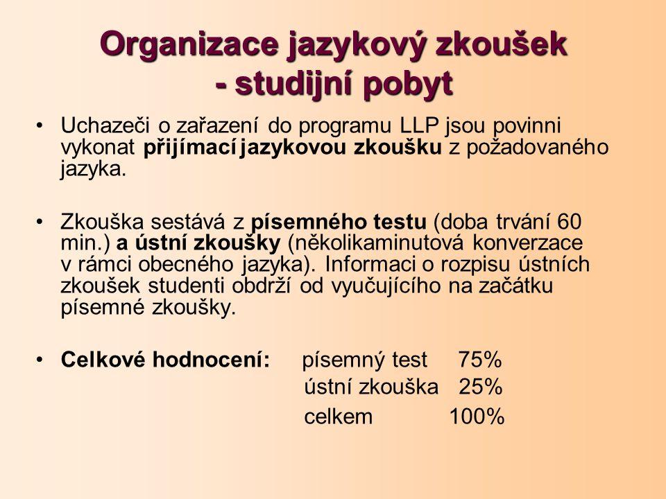 Organizace jazykový zkoušek - studijní pobyt Uchazeči o zařazení do programu LLP jsou povinni vykonat přijímací jazykovou zkoušku z požadovaného jazyka.