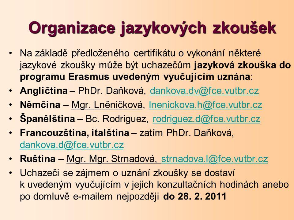 Na základě předloženého certifikátu o vykonání některé jazykové zkoušky může být uchazečům jazyková zkouška do programu Erasmus uvedeným vyučujícím uznána: Angličtina – PhDr.