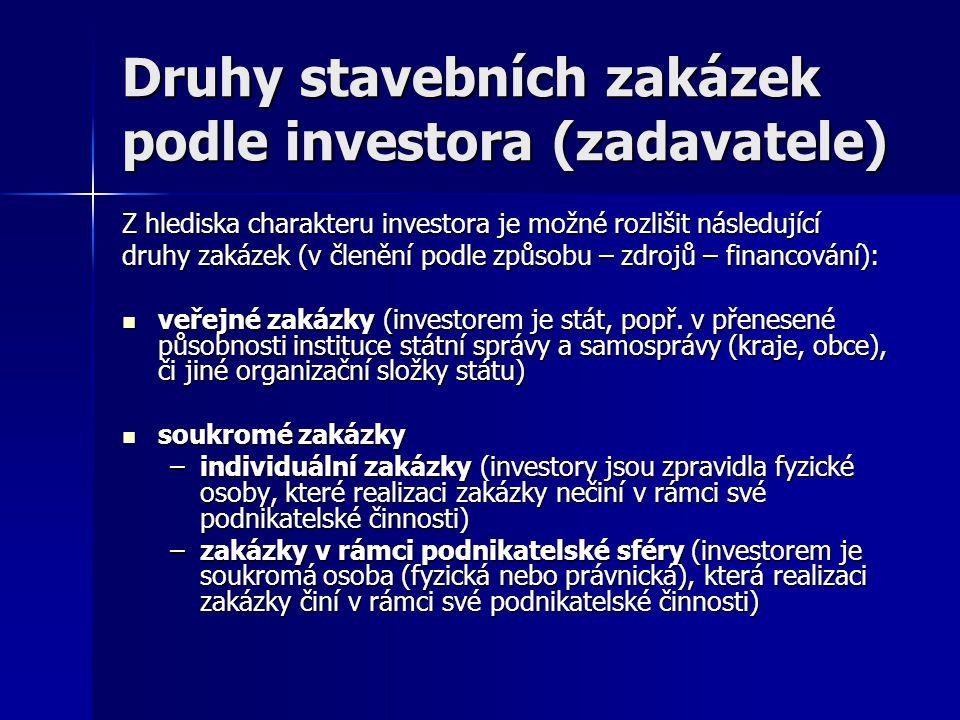 Druhy stavebních zakázek podle investora (zadavatele) Z hlediska charakteru investora je možné rozlišit následující druhy zakázek (v členění podle způ