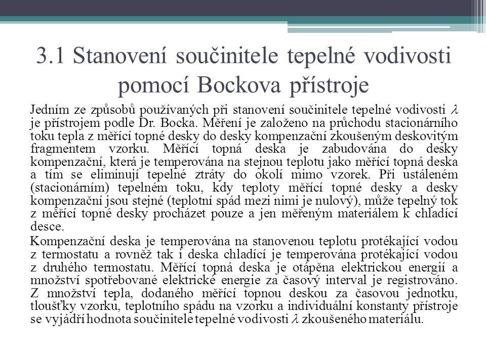 Uspořádání Bockova přístroje Funkční schéma Bockova přístroje