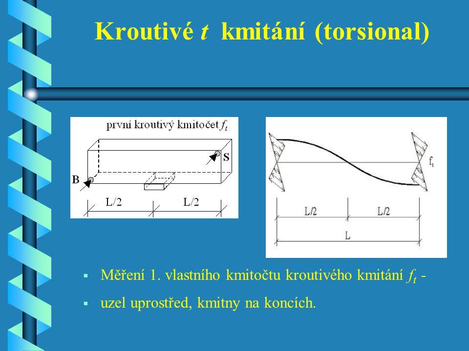 Kroutivé t kmitání (torsional)  Měření 1.