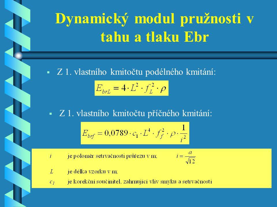 Dynamický modul pružnosti v tahu a tlaku Ebr  Z 1.