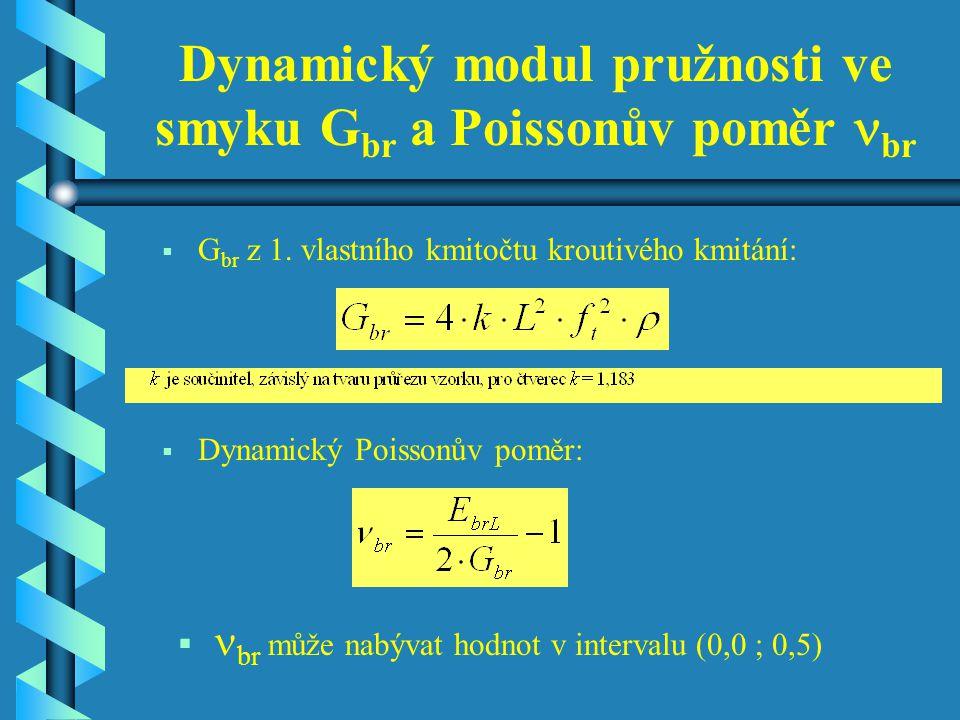 Dynamický modul pružnosti ve smyku G br a Poissonův poměr br  G br z 1.