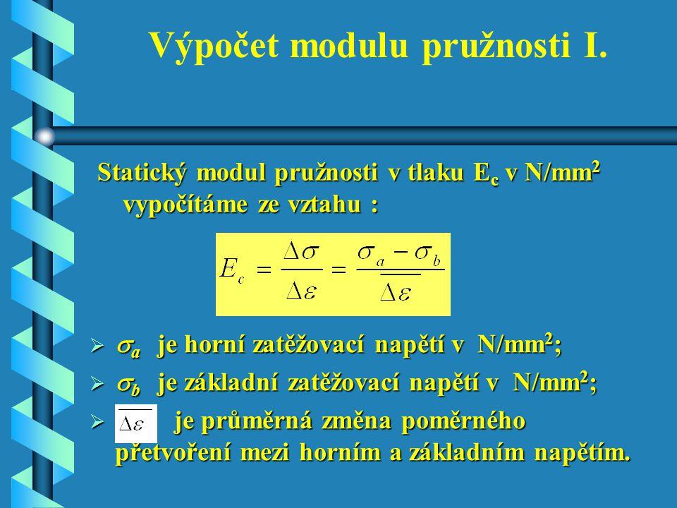 Výpočet modulu pružnosti I.