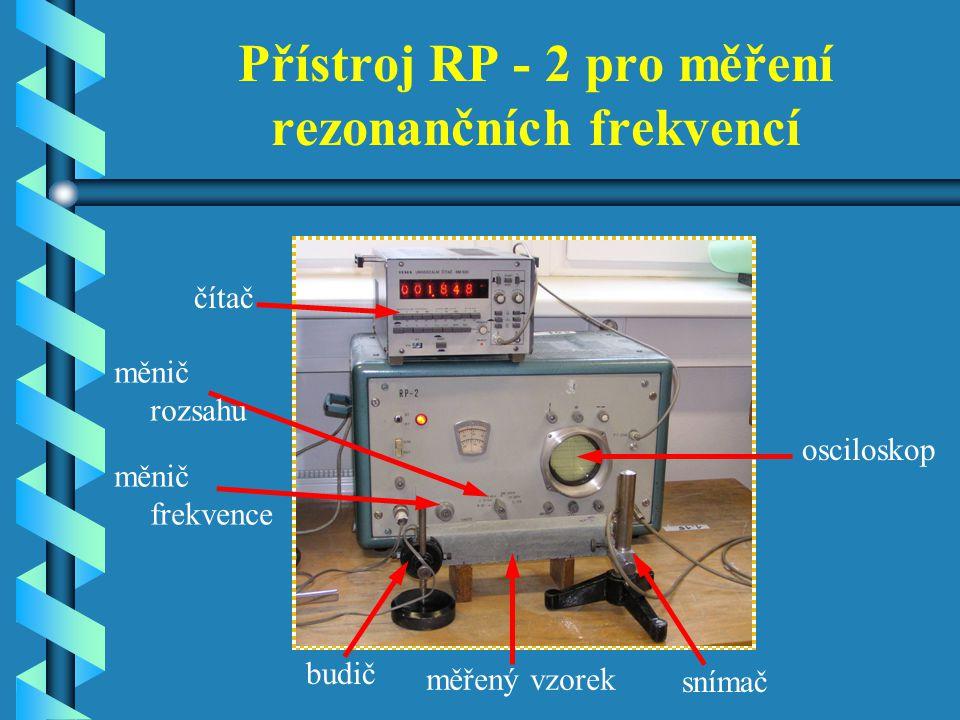 Přístroj RP - 2 pro měření rezonančních frekvencí čítač budič snímač osciloskop měnič frekvence měřený vzorek měnič rozsahu
