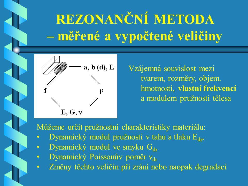 REZONANČNÍ METODA – měřené a vypočtené veličiny Můžeme určit pružnostní charakteristiky materiálu: Dynamický modul pružnosti v tahu a tlaku E dr, Dynamický modul ve smyku G dr Dynamický Poissonův poměr ν dr Změny těchto veličin při zrání nebo naopak degradaci Vzájemná souvislost mezi tvarem, rozměry, objem.