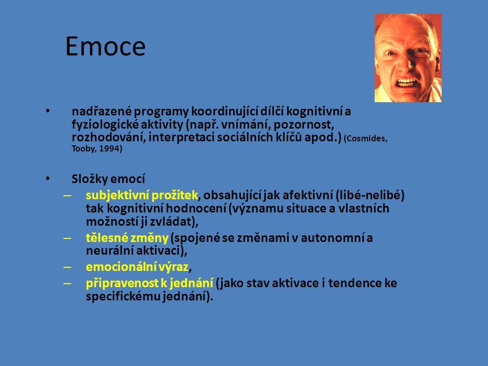 """Emoce jako komplexní děj Kognitivní složka Neurofxyziologická složka Behaviorální složka Regulace jedné složky znamená ovlivnění celého """"trojúhelníku emoce"""