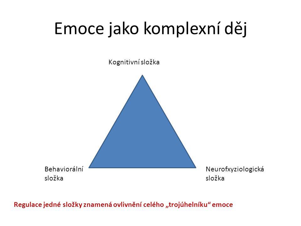 """Emoce jako komplexní děj Kognitivní složka Neurofxyziologická složka Behaviorální složka Regulace jedné složky znamená ovlivnění celého """"trojúhelníku"""""""