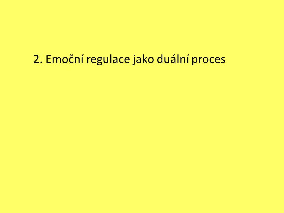 Emoční regulace – duální model Emoce mohou být regulovány překvapivě mnoha způsoby (výzkum dosud hlavně explicitní regulace) Implicitní (automatické) procesy regulace Pro subjektivní pohodu jsou nezbytné obě úrovně regulace