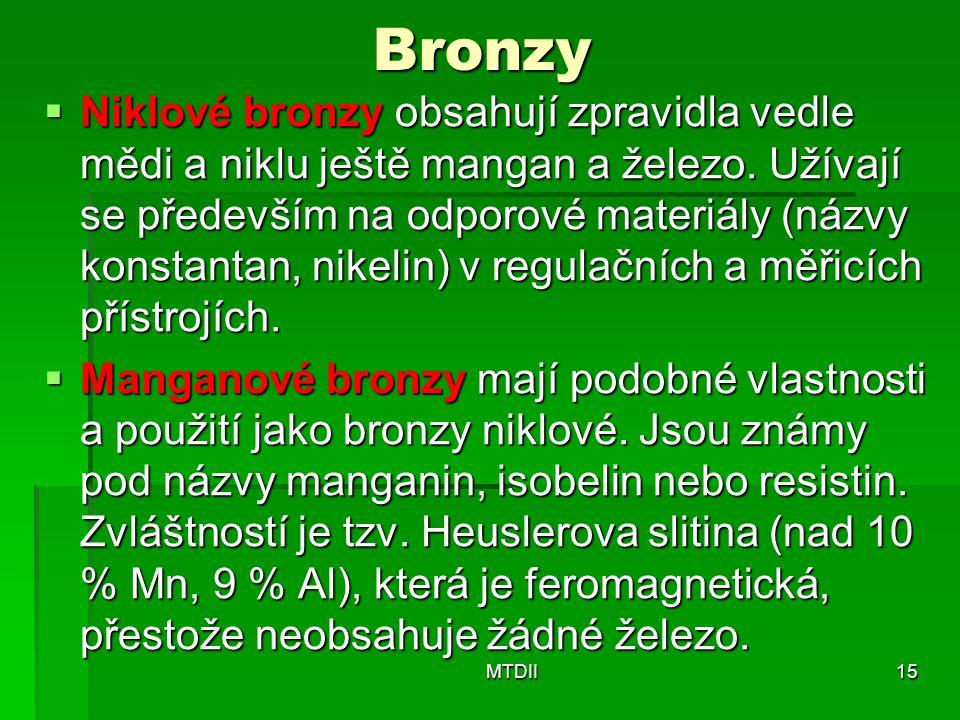 Bronzy  Niklové bronzy obsahují zpravidla vedle mědi a niklu ještě mangan a železo. Užívají se především na odporové materiály (názvy konstantan, nik