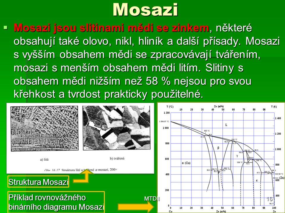 Mosazi  Mosazi jsou slitinami mědi se zinkem, některé obsahují také olovo, nikl, hliník a další přísady. Mosazi s vyšším obsahem mědi se zpracovávají