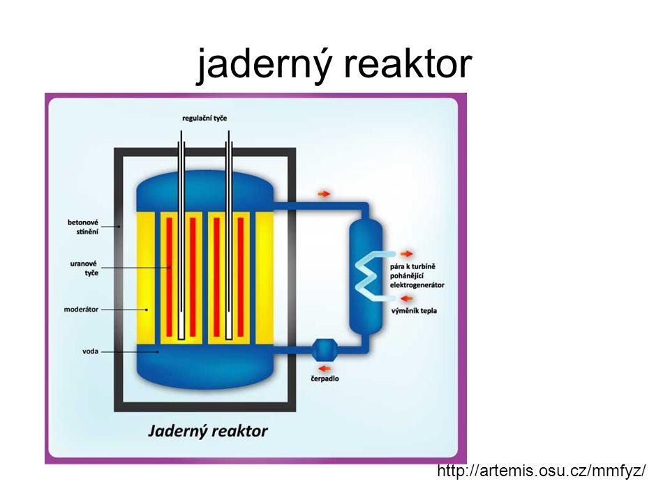jaderný reaktor http://artemis.osu.cz/mmfyz/