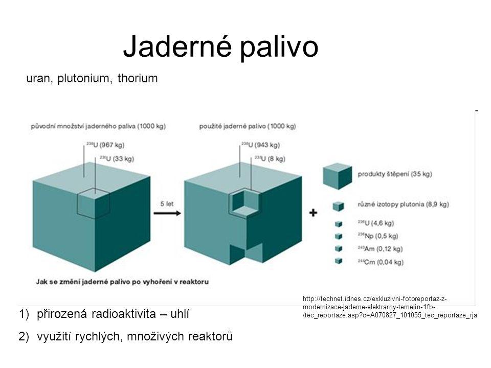 Jaderné palivo http://technet.idnes.cz/exkluzivni-fotoreportaz-z- modernizace-jaderne-elektrarny-temelin-1fb- /tec_reportaze.asp?c=A070827_101055_tec_