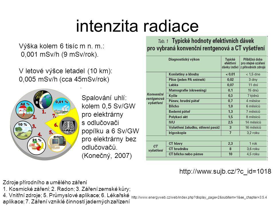 intenzita radiace http://www.sujb.cz/?c_id=1018 Výška kolem 6 tisíc m n. m.: 0,001 mSv/h (9 mSv/rok). V letové výšce letadel (10 km): 0,005 mSv/h (cca