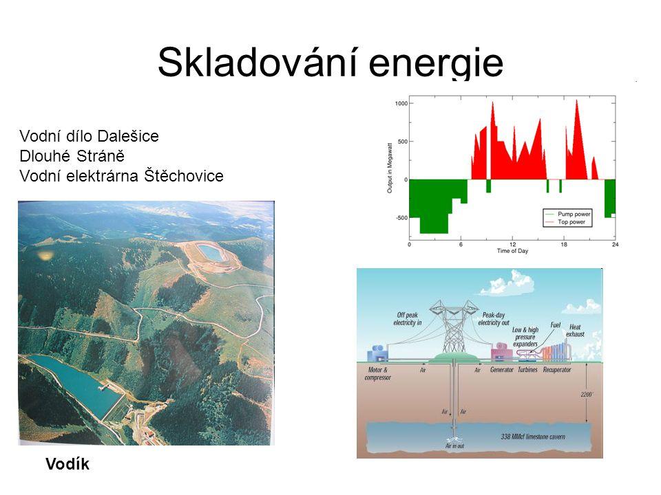 Skladování energie Vodní dílo Dalešice Dlouhé Stráně Vodní elektrárna Štěchovice Vodík