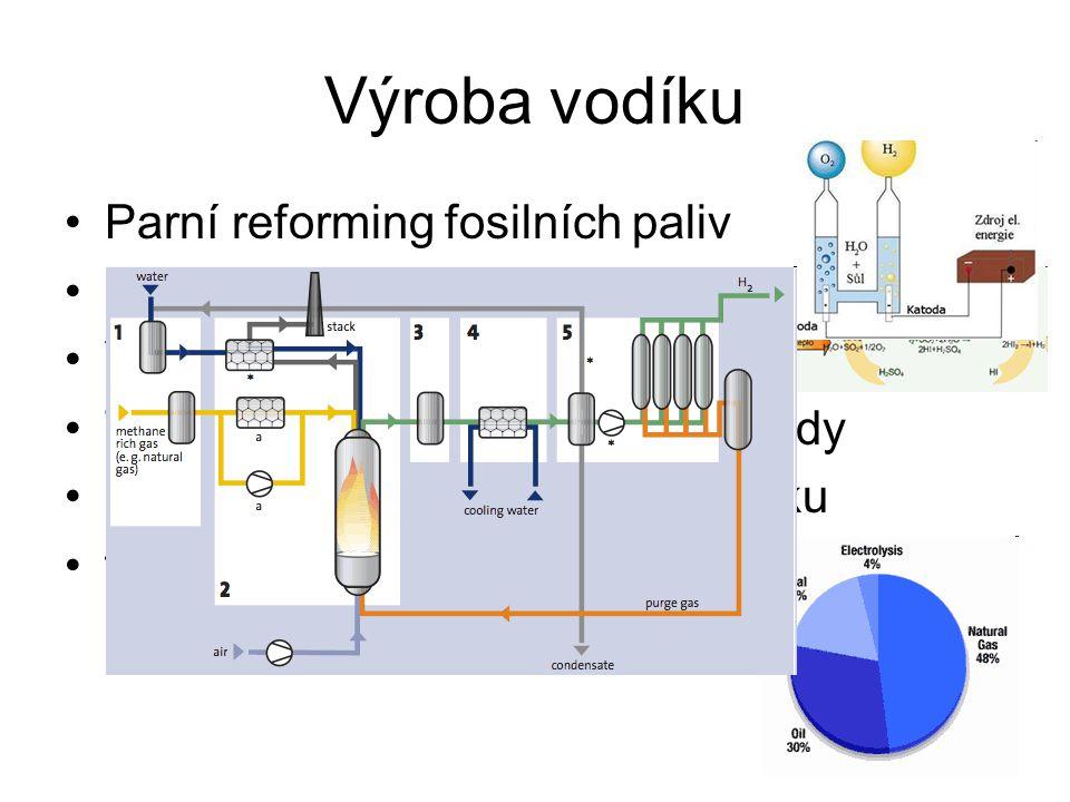 Výroba vodíku Parní reforming fosilních paliv elektrolýza vody Vysokoteplotní elektrolýza Termochemické cykly štěpení vody Biotechnologická produkce v