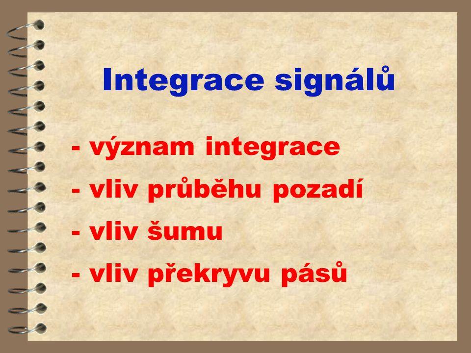Integrace signálů - význam integrace - vliv průběhu pozadí - vliv šumu - vliv překryvu pásů