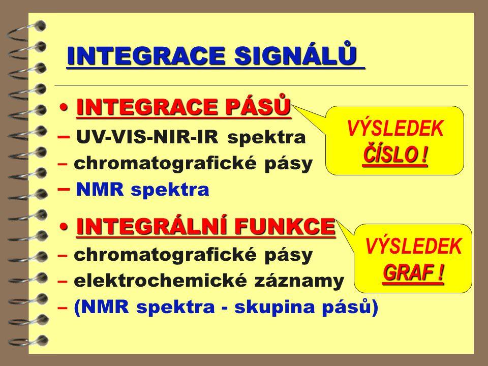 INTEGRACE PÁSŮ INTEGRACE PÁSŮ – UV-VIS-NIR-IR spektra – chromatografické pásy – NMR spektra INTEGRÁLNÍ FUNKCE INTEGRÁLNÍ FUNKCE – chromatografické pás