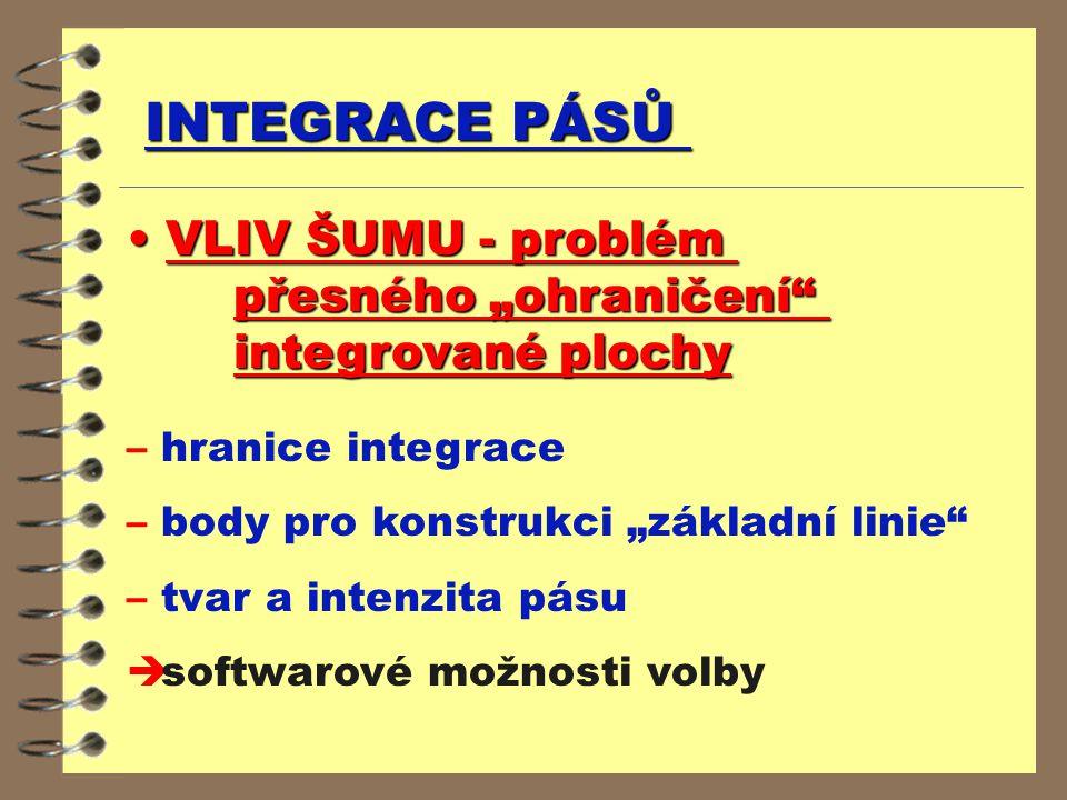 """INTEGRACE PÁSŮ VLIV ŠUMU - problém přesného """"ohraničení"""" integrované plochy VLIV ŠUMU - problém přesného """"ohraničení"""" integrované plochy – hranice int"""