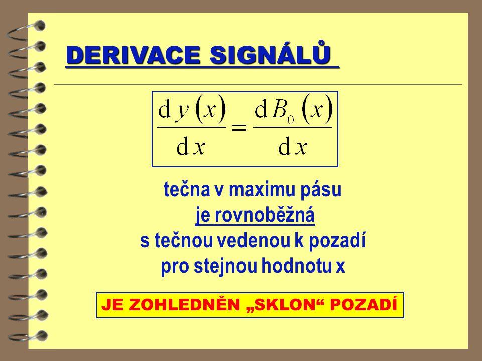 """DERIVACE SIGNÁLŮ tečna v maximu pásu je rovnoběžná s tečnou vedenou k pozadí pro stejnou hodnotu x JE ZOHLEDNĚN """"SKLON"""" POZADÍ"""