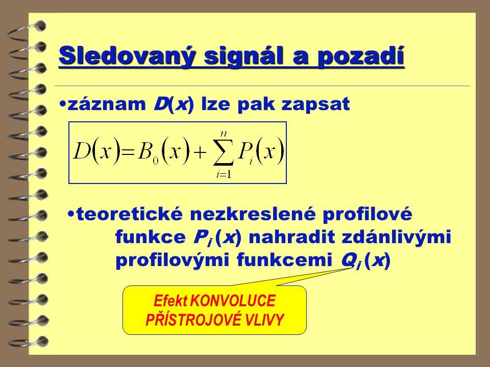 Sledovaný signál a pozadí záznam D(x) lze pak zapsat teoretické nezkreslené profilové funkce P i (x) nahradit zdánlivými profilovými funkcemi Q i (x)